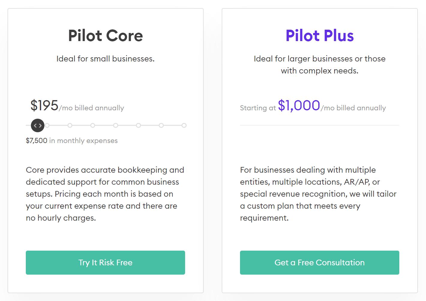 Pilot pricing