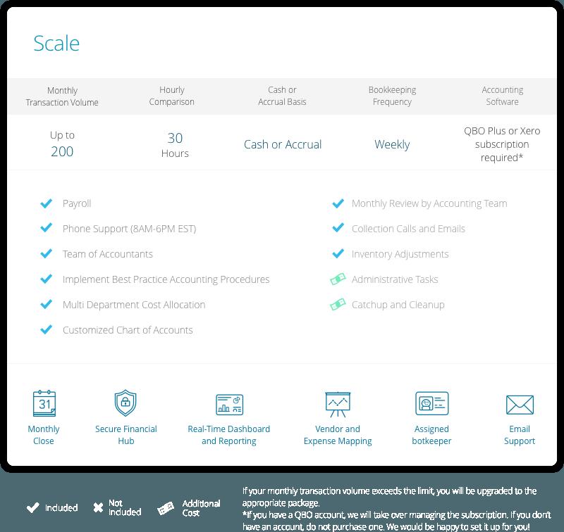 Price-content-899-1