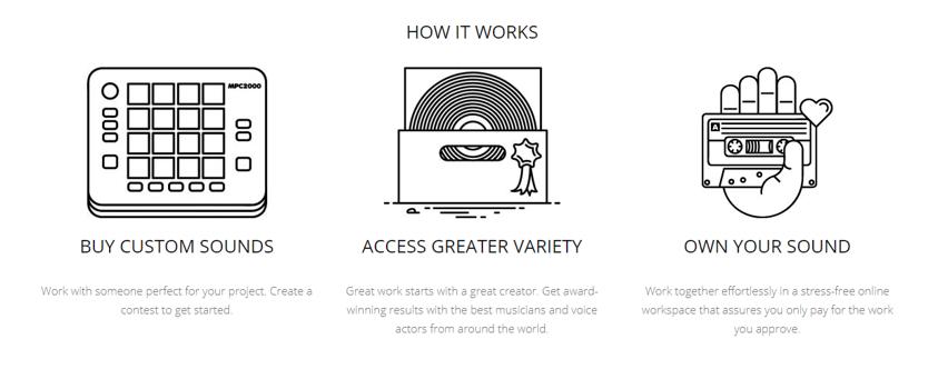 Vinylmint - How it Works