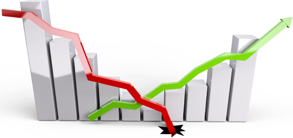 financial statement analysis, ratio analysis, analyzing financial statements