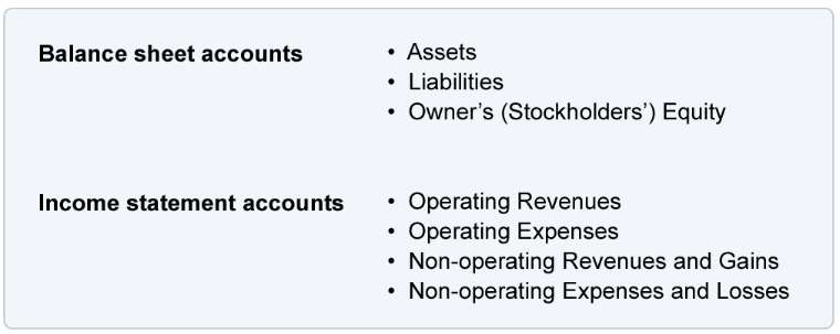 quickbooks online tutorial, chart of accounts