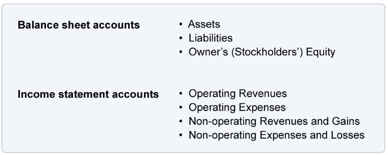 quickbooks online tutorial, chart of accounts
