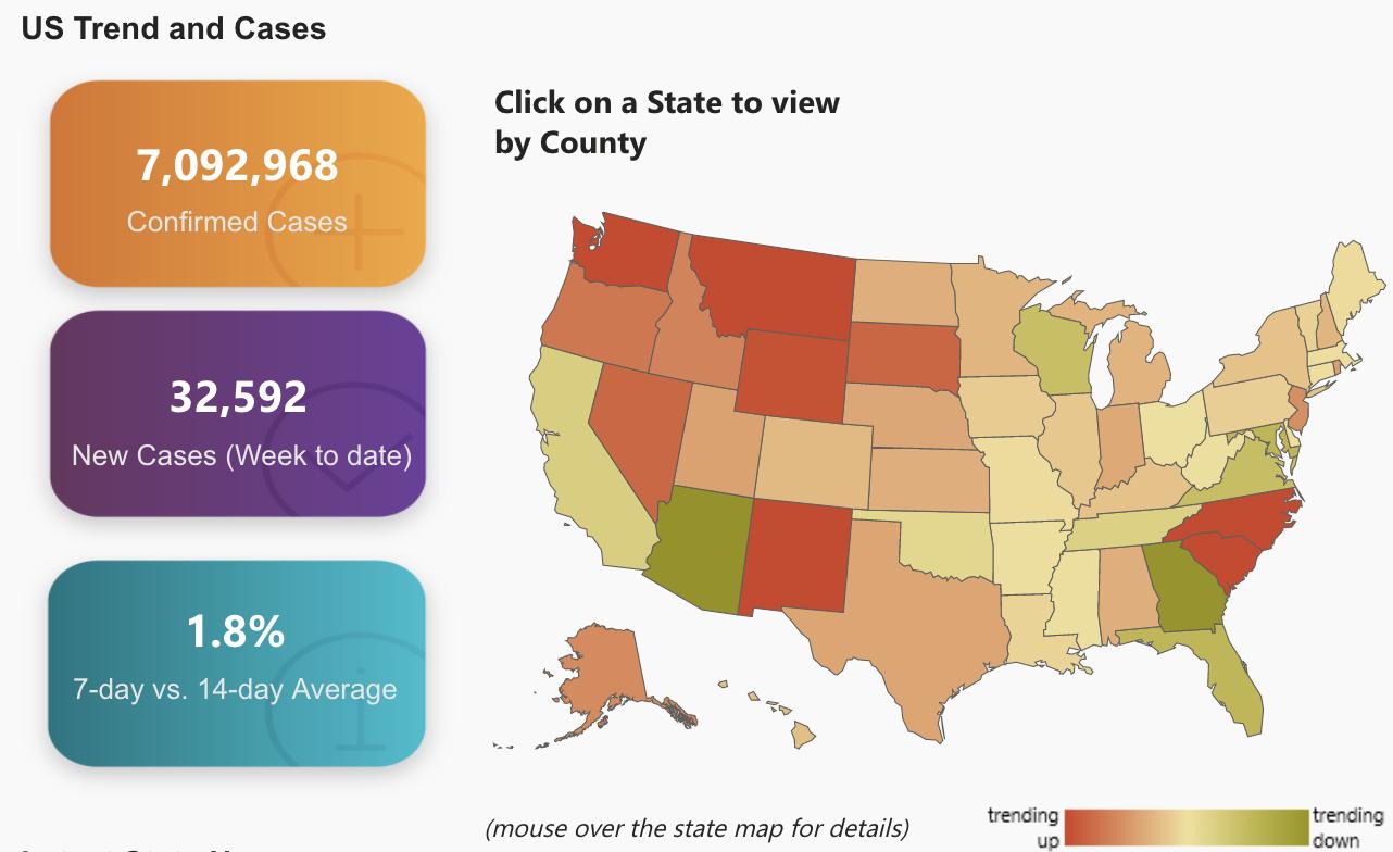 US Coronavirus Trend and Cases | Botkeeper